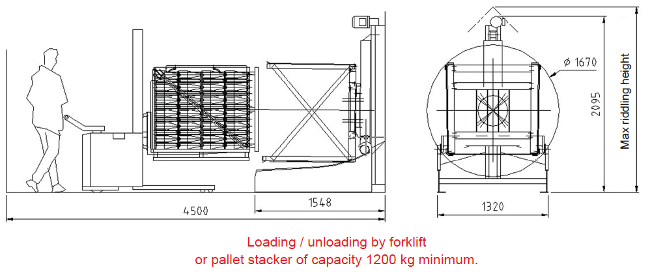 Dimensions of Gyropalette single cage for sparkling wines